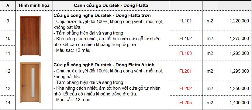 Bảng giá cửa gỗ Duratek tại Bách Việt