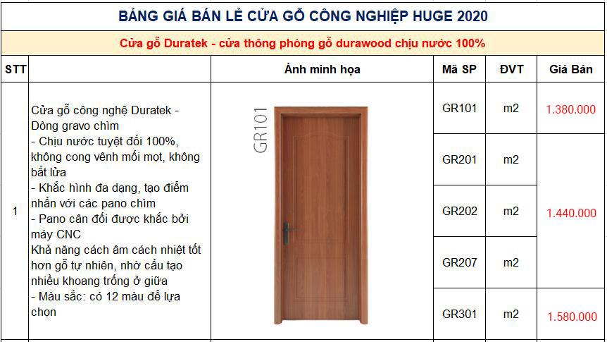 BAO-GIA-CUA-GO-CONG-NGHIEP-CAO-CAP-2020