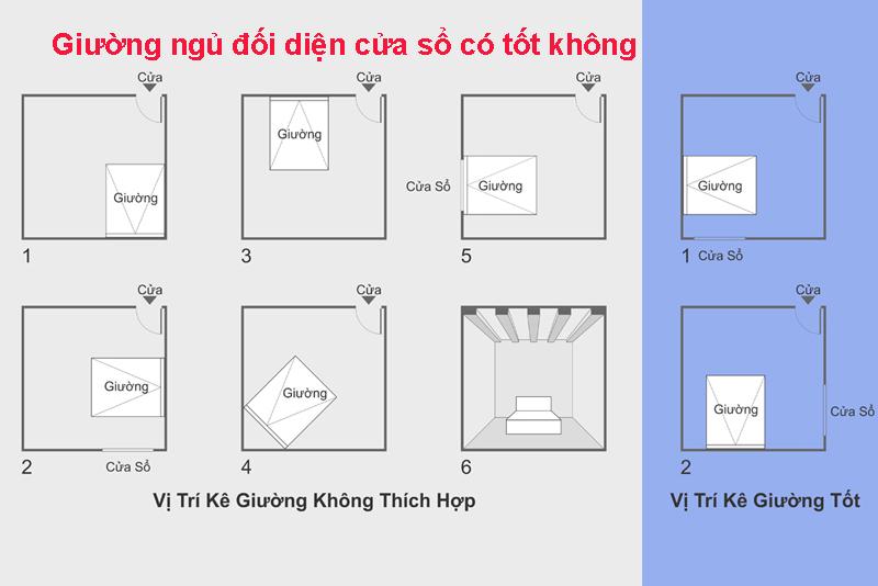 bo-tri-giuong-ngu-hop-ly