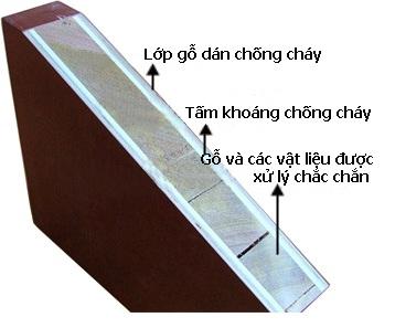 Kết cấu cửa gỗ chống cháy và Ưu điểm vượt trội