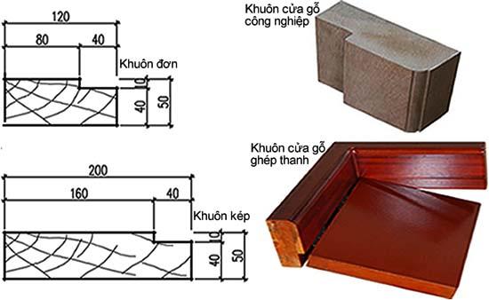 Khuôn đơn và khuôn kép cửa gỗ ghép thanh