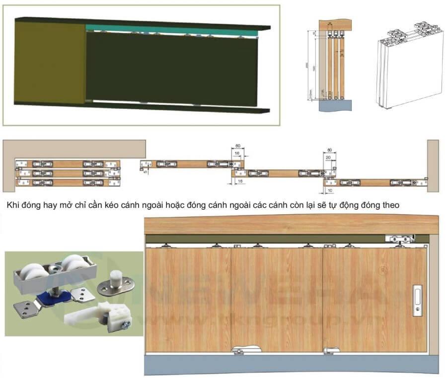 Phụ kiện cửa gỗ xếp trượt bản lề 3 cánh